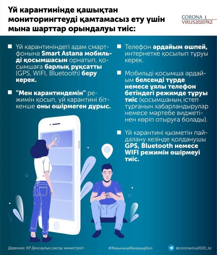home info 2 kz
