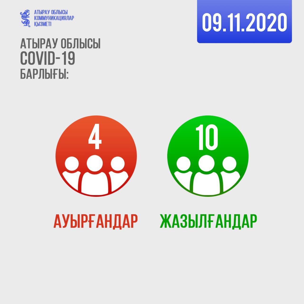 img 20201109 wa0011