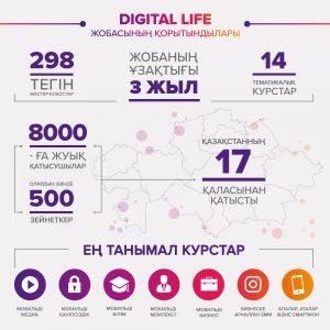 24.08_Digital Life_3KZ