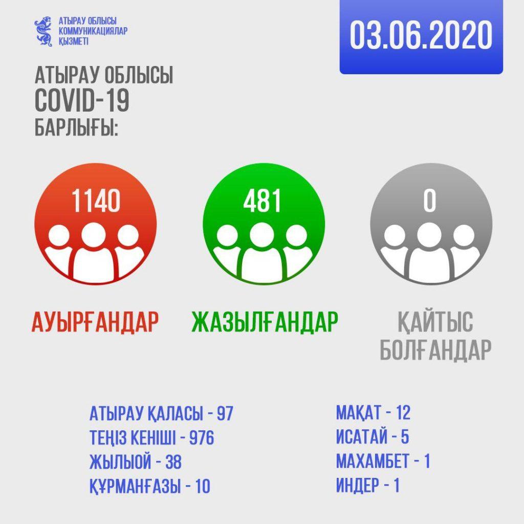 img 20200603 wa0003